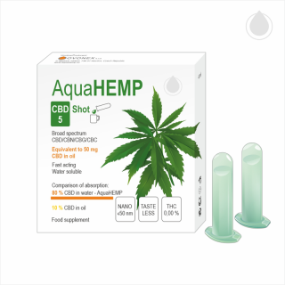 AquaHEMP CBD 5 Shot broad spectrum