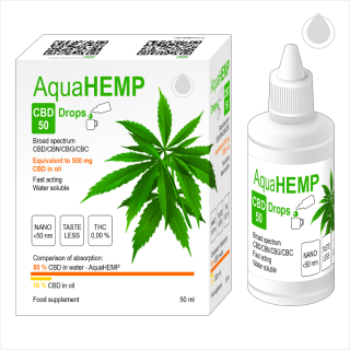 AquaHEMP CBD 50 Drops broad spectrum